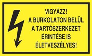 Vigyázz! A burkolaton belül a tartószerkezet érintése is életveszélyes!
