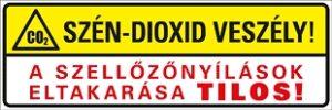 Szén-dioxid-veszély! A szellőzőnyílások eltakarása tilos!
